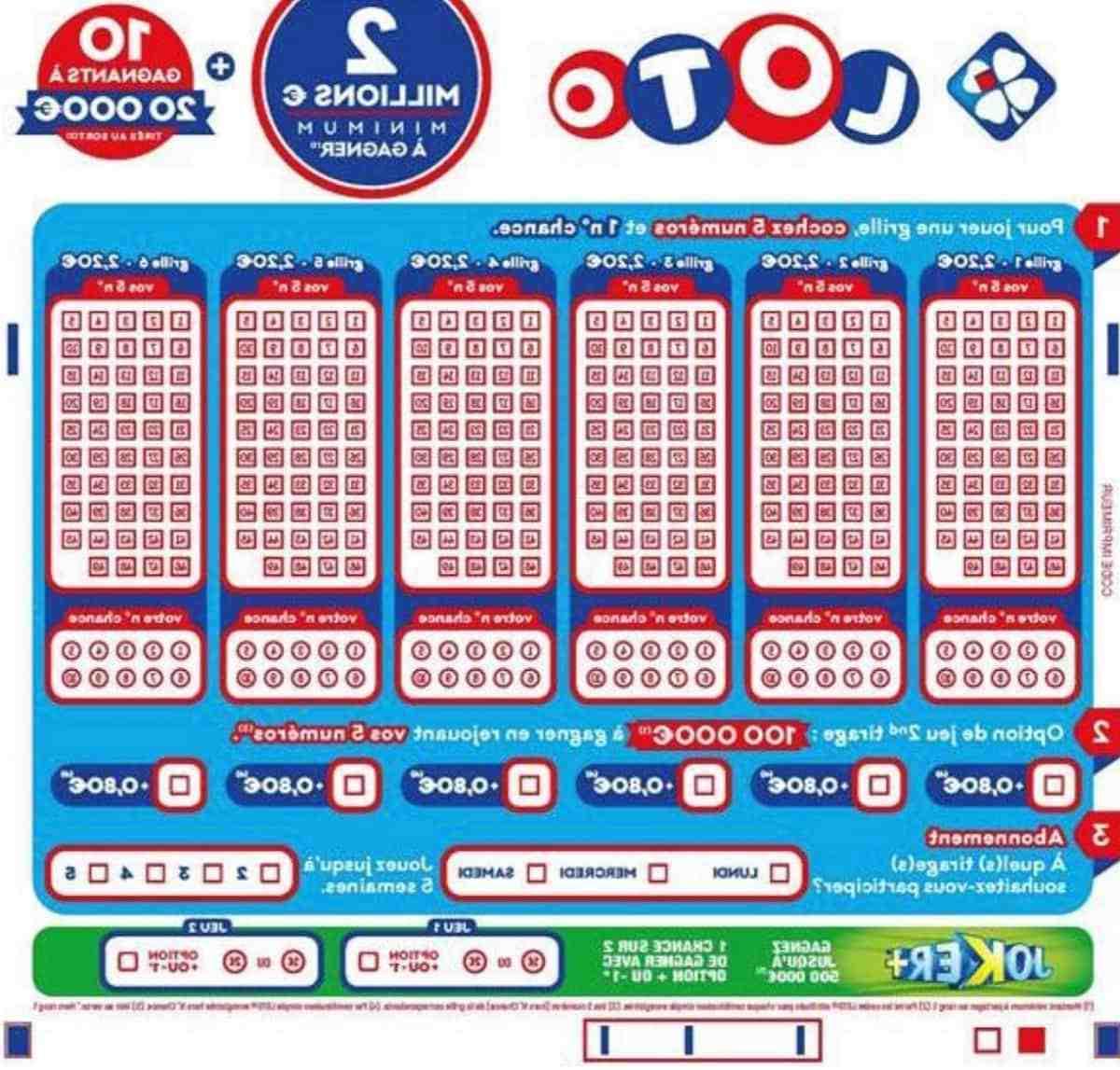 Quels sont les numéros qui sortent le plus au Loto ?